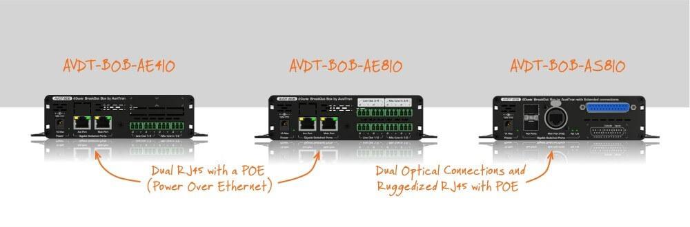 AVDT-BOB: Boîtier compact d'entrées /sorties Dante