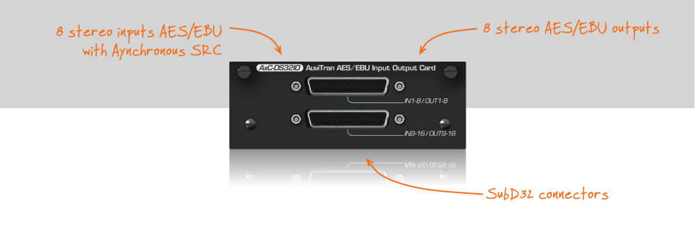 AxC-DS32IO: AES/EBU Digital I/O card with 16x16 IO